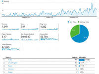 Google Analytics for the FUSE Website - 01 August 2016 - 30 November 2016